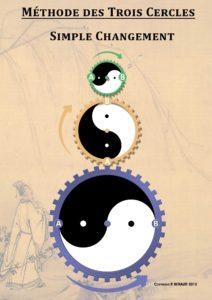 changements-simples-a-b-tai-chi-yinyang-taiji-trois-tresors-changements