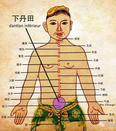 energie-dans-le-dantian-inferieur-qihai-tai-chi